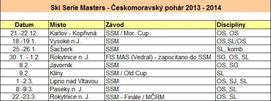ski serie masters zavody