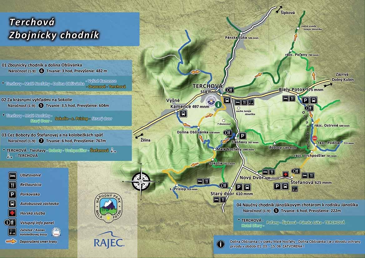 Turisticka mapa a doporucene trasy Terchova